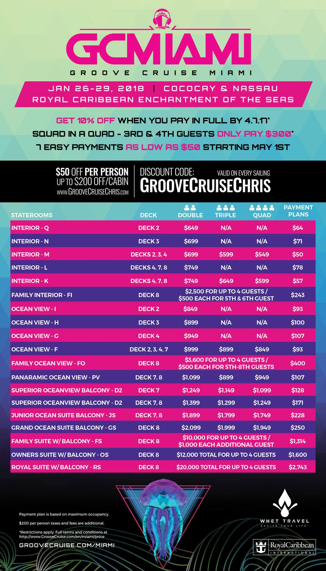 Prices For Groove Cruise Miami Starting At Person - Cruise deals from miami